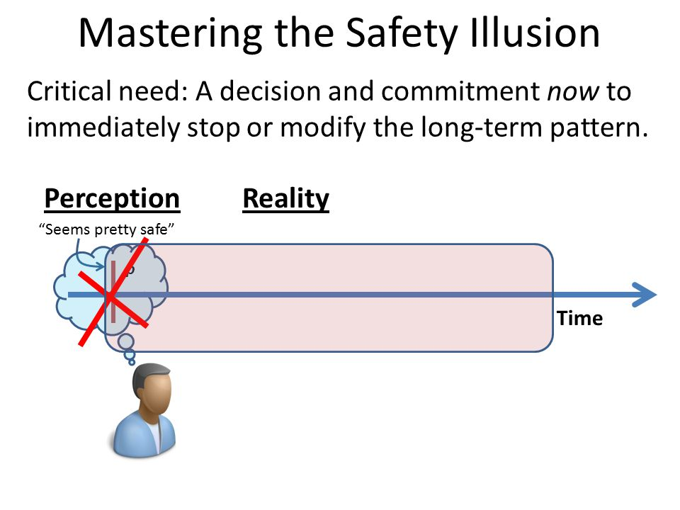 p Seems pretty safe Perception Time Reality Mastering the Safety Illusion Critical need: A decision and commitment now to immediately stop or modify the long-term pattern.