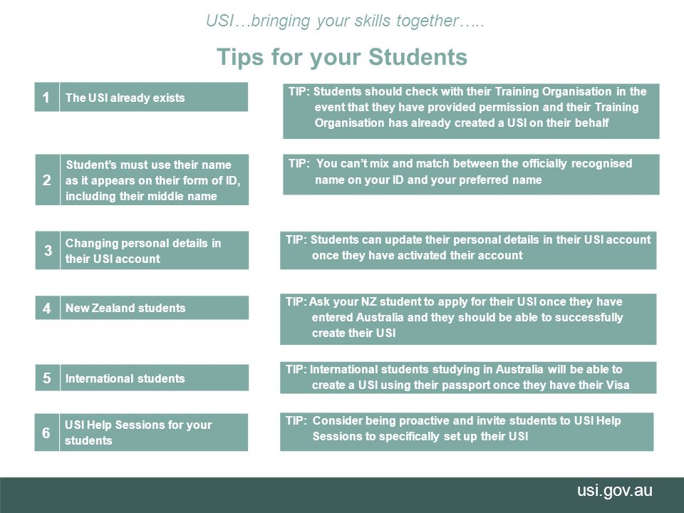 usi.gov.au Tips for your Students USI…bringing your skills together…..