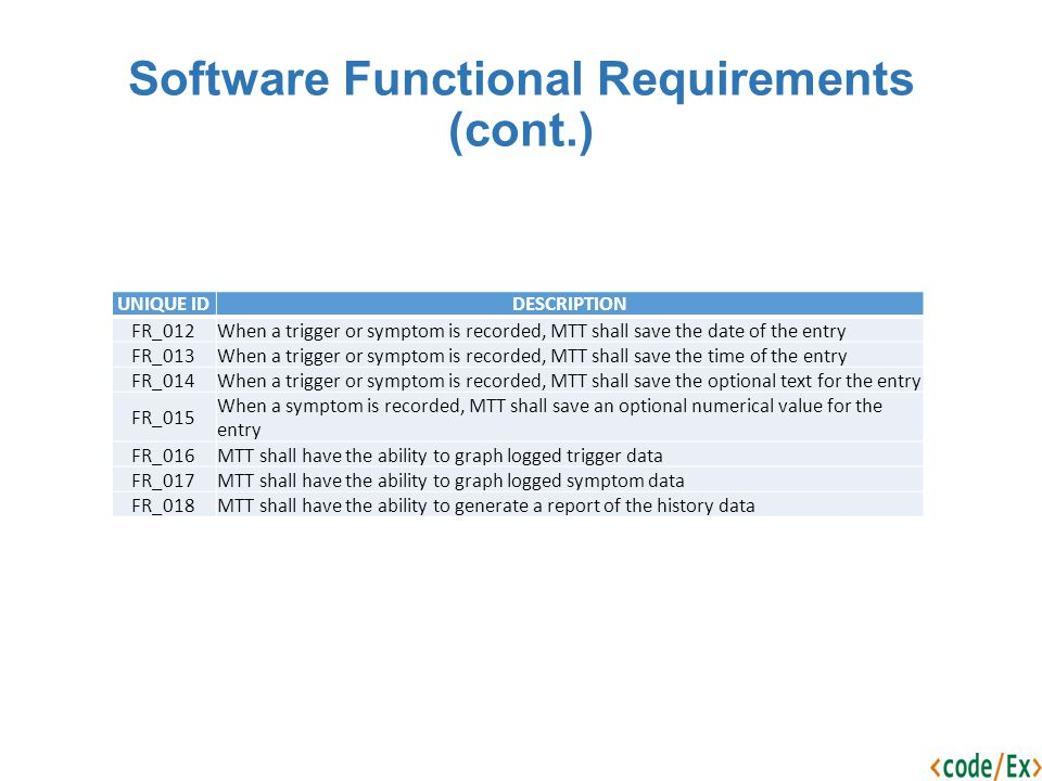 Software Functional Requirements (cont.) UNIQUE IDDESCRIPTION FR_012 When a trigger or symptom is recorded, MTT shall save the date of the entry FR_013 When a trigger or symptom is recorded, MTT shall save the time of the entry FR_014 When a trigger or symptom is recorded, MTT shall save the optional text for the entry FR_015 When a symptom is recorded, MTT shall save an optional numerical value for the entry FR_016 MTT shall have the ability to graph logged trigger data FR_017 MTT shall have the ability to graph logged symptom data FR_018 MTT shall have the ability to generate a report of the history data