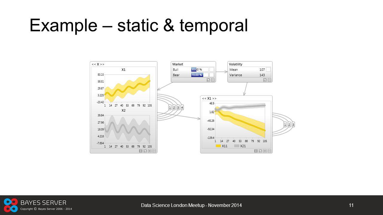 Example – static & temporal Data Science London Meetup - November 201411
