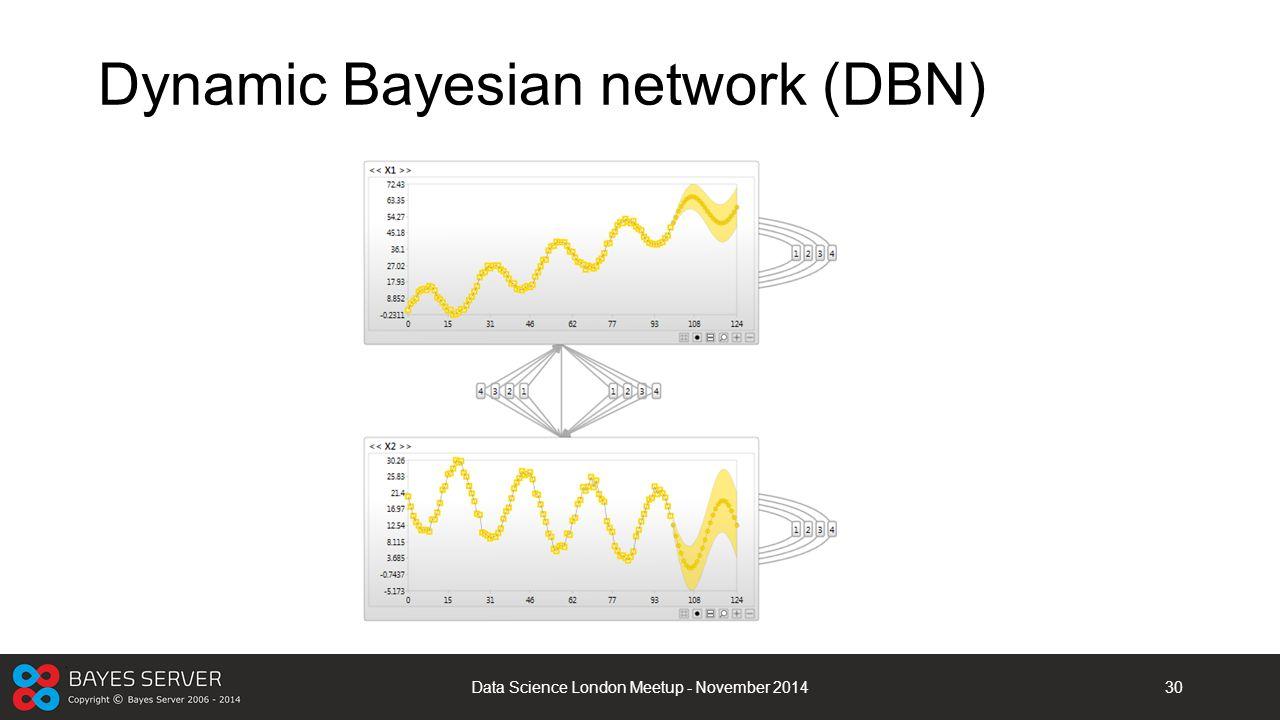 Dynamic Bayesian network (DBN) Data Science London Meetup - November 201430