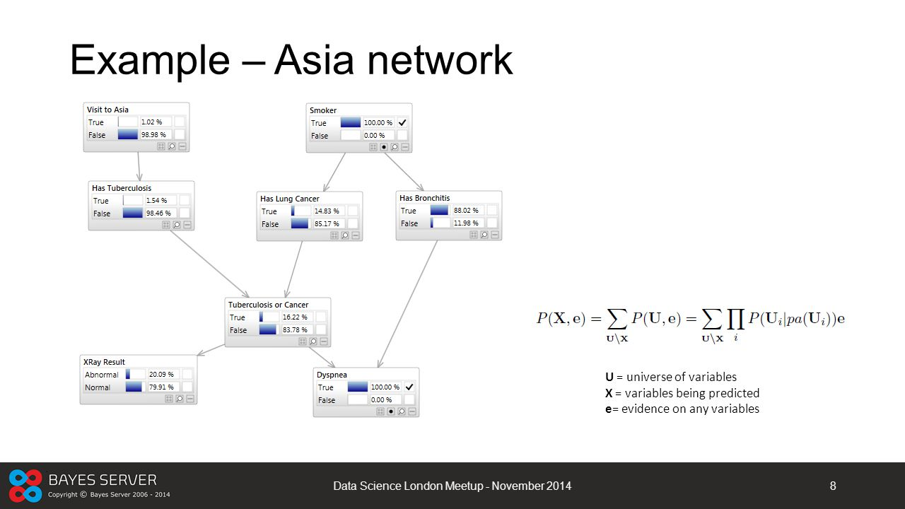 Example – Asia network Data Science London Meetup - November 20148 U = universe of variables X = variables being predicted e= evidence on any variable