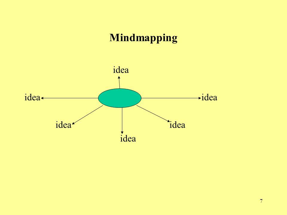 7 Mindmapping idea idea concept idea idea idea idea