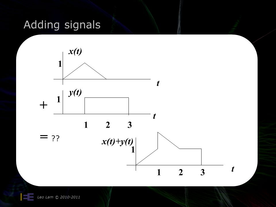 Playing with signals Operations with signals –add, subtract, multiply, divide signals pointwise –time delay, scaling, reversal Properties of signals (cont.) –even and odd Leo Lam © 2010-2011