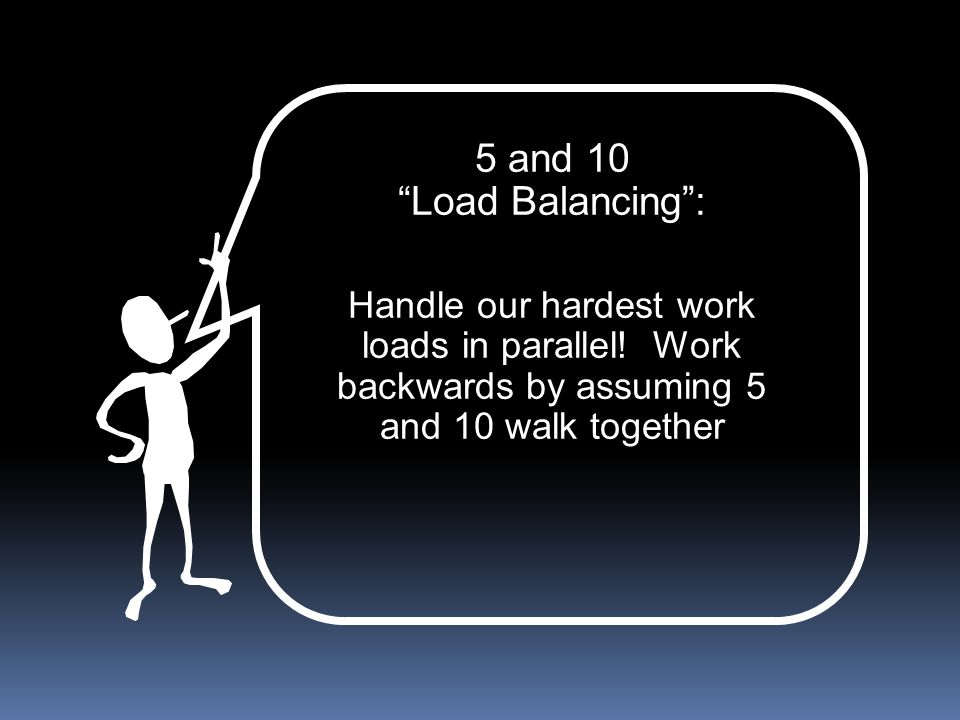 "5 and 10 ""Load Balancing"": Handle our hardest work loads in parallel! Work backwards by assuming 5 and 10 walk together"