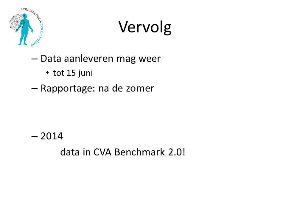 Vervolg – Data aanleveren mag weer tot 15 juni – Rapportage: na de zomer – 2014 data in CVA Benchmark 2.0!