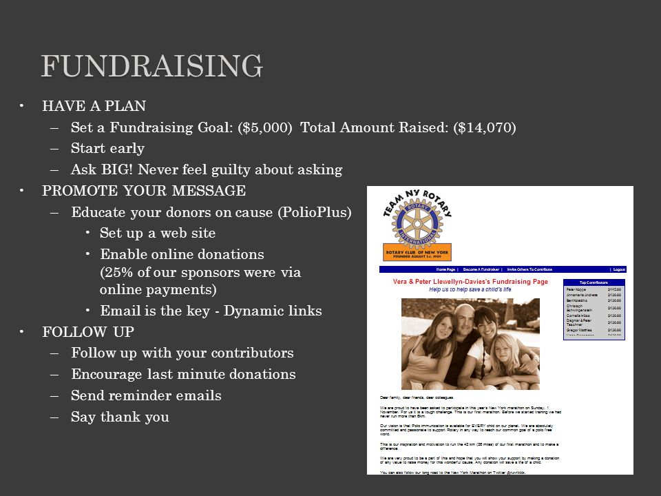 FUNDRAISING HAVE A PLAN –Set a Fundraising Goal: ($5,000) Total Amount Raised: ($14,070) –Start early –Ask BIG.