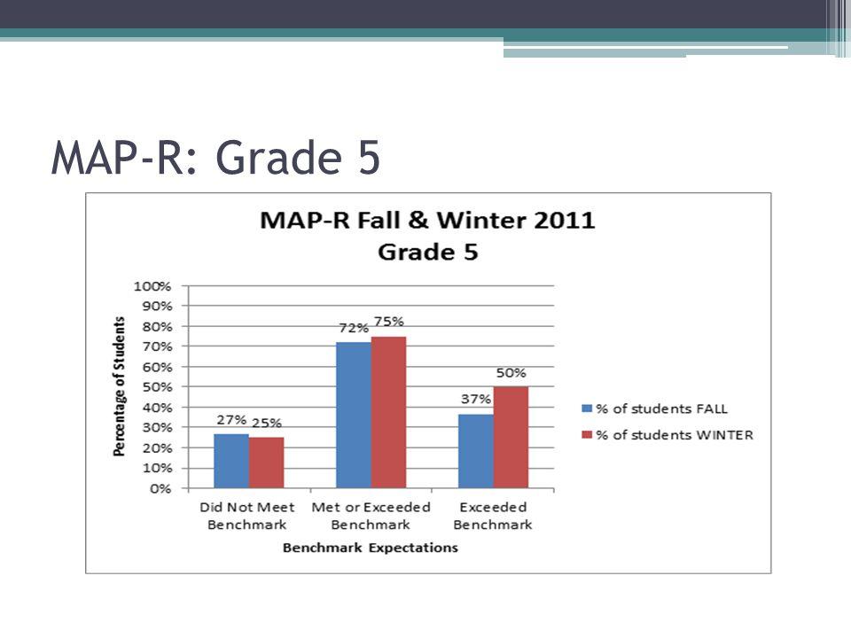 MAP-R: Grade 5