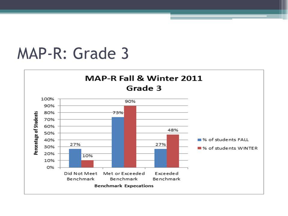 MAP-R: Grade 3