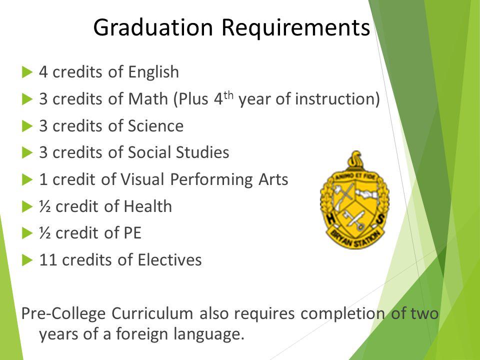 Credits Students can earn 8 per year 6 Credits = Sophomore 12 Credits = Junior 18 Credits = Senior 26 Credits = Diploma!