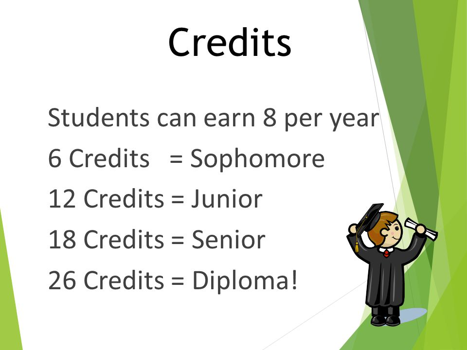 Career Pathways  Goal: Help students explore an area of interest in order to plan for the future career opportunities  Students should take a cluster of four electives that fit into the same pathway.