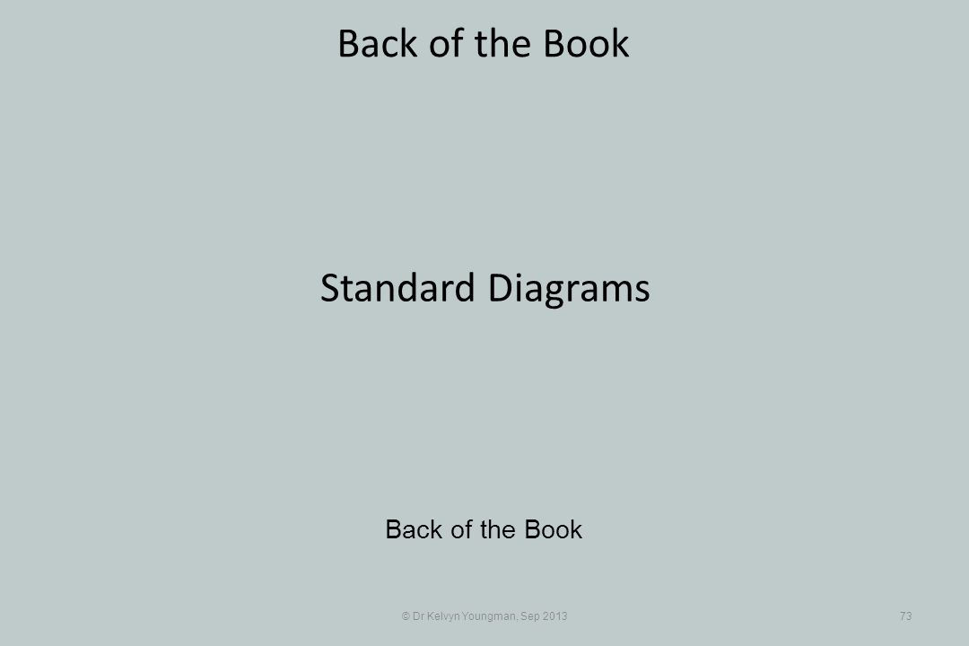 © Dr Kelvyn Youngman, Sep 201373 Back of the Book Standard Diagrams
