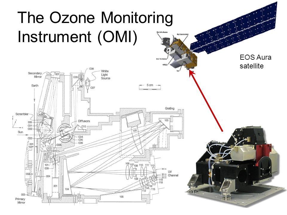 The Ozone Monitoring Instrument (OMI) EOS Aura satellite