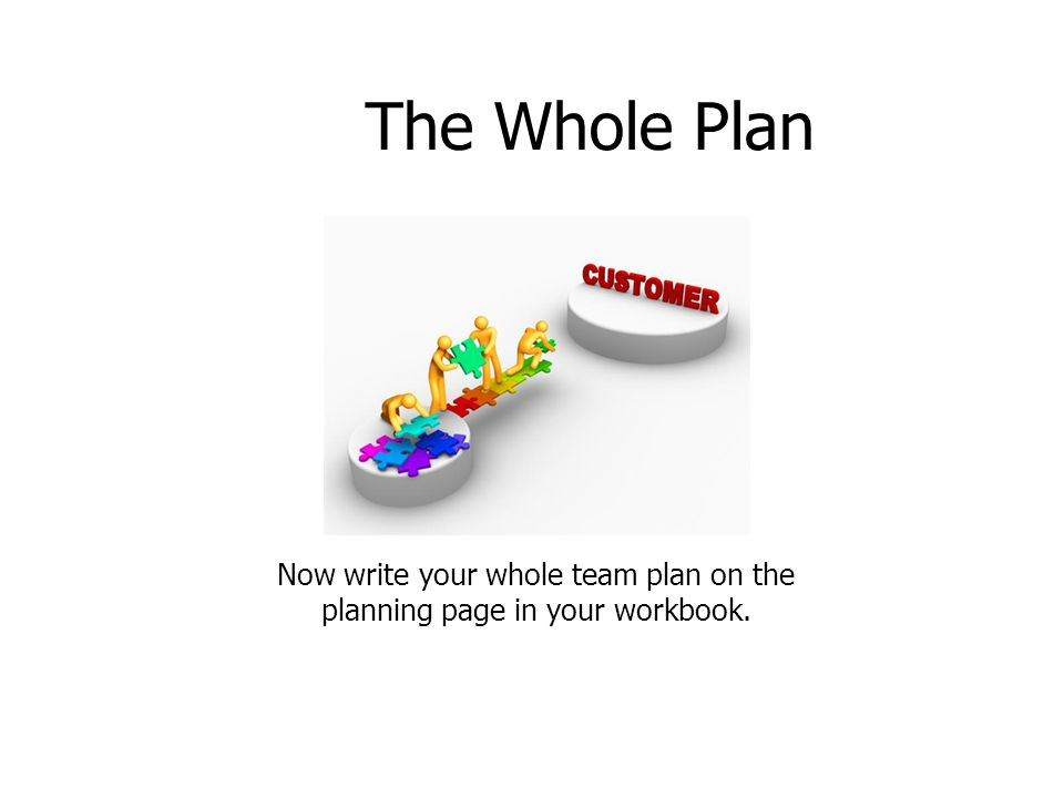 The Whole Plan Now write your whole team plan on the planning page in your workbook.