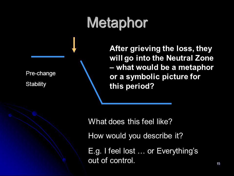 15 Metaphor Pre-change Stability After grieving the loss, they will go into the Neutral Zone – what would be a metaphor or a symbolic picture for this