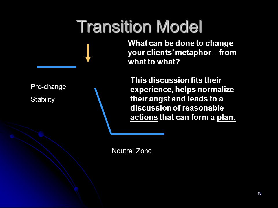 18 Transition Model Pre-change Stability Neutral Zone What can be done to change your clients' metaphor – from what to what? This discussion fits thei