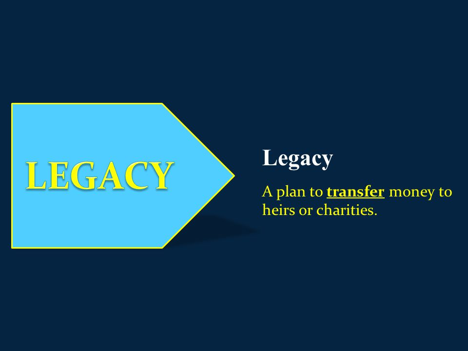 Legacy A plan to transfer money to heirs or charities.