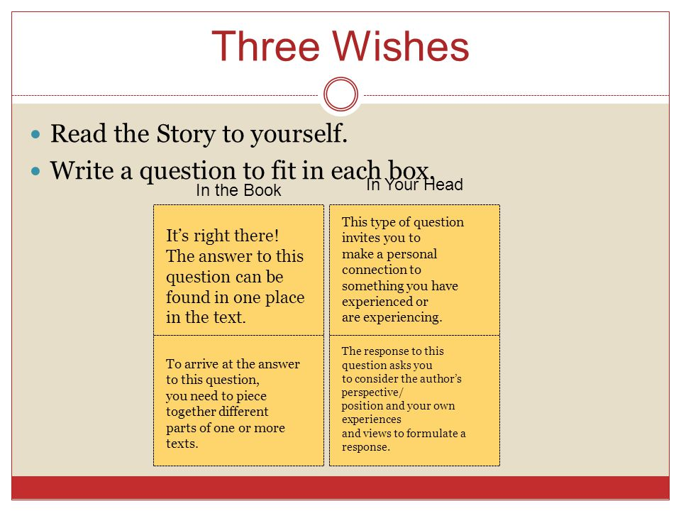 Three Wishes Read the Story to yourself.Write a question to fit in each box.