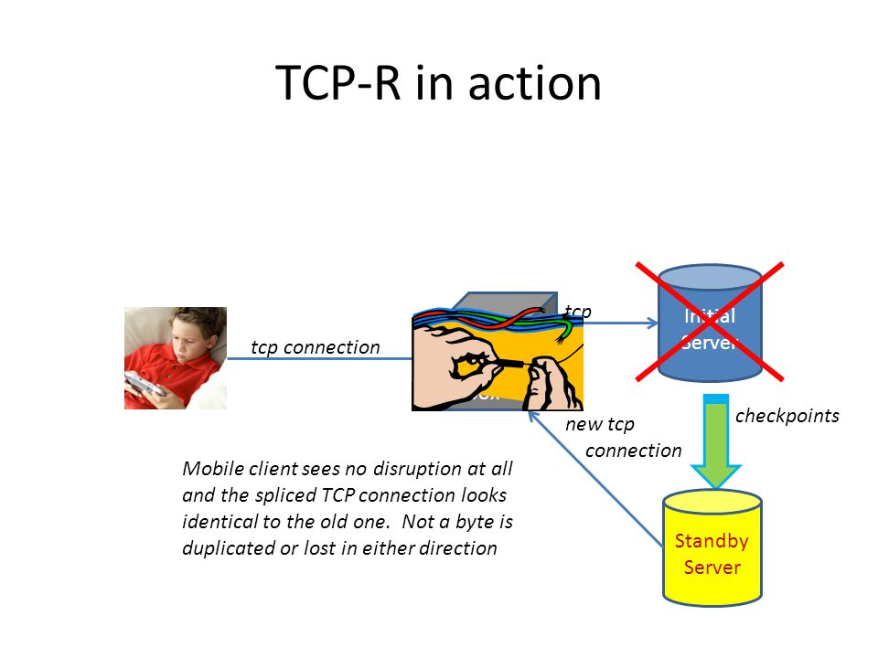 TCP-R in action tcp connection TCP-R black box tcp Initial Server checkpoints Standby Server new tcp connection Mobile client sees no disruption at al