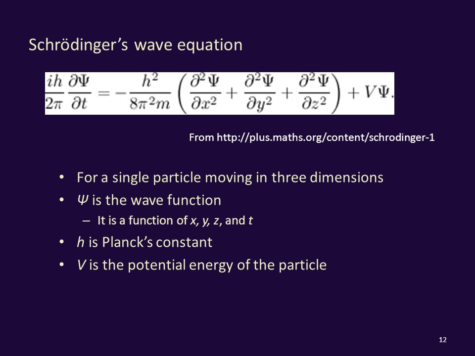Schrödinger's wave equation For a single particle moving in three dimensions Ψ is the wave function – It is a function of x, y, z, and t h is Planck's