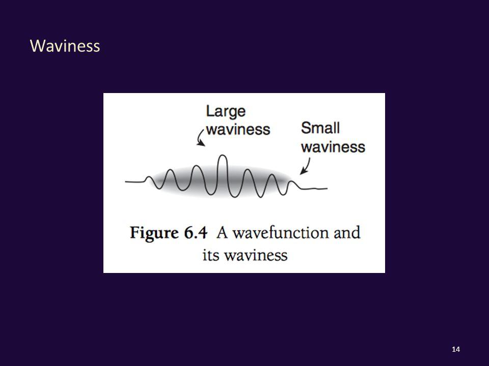 Waviness 14