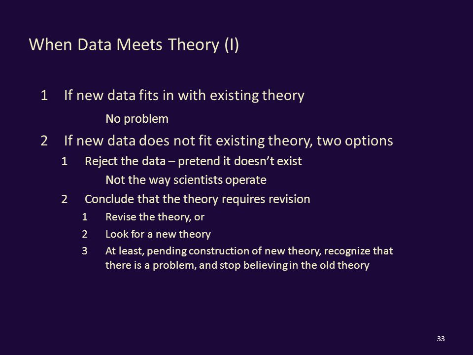 When Data Meets Theory (I) 1If new data fits in with existing theory No problem 2If new data does not fit existing theory, two options 1Reject the data – pretend it doesn't exist Not the way scientists operate 2Conclude that the theory requires revision 1Revise the theory, or 2Look for a new theory 3At least, pending construction of new theory, recognize that there is a problem, and stop believing in the old theory 33