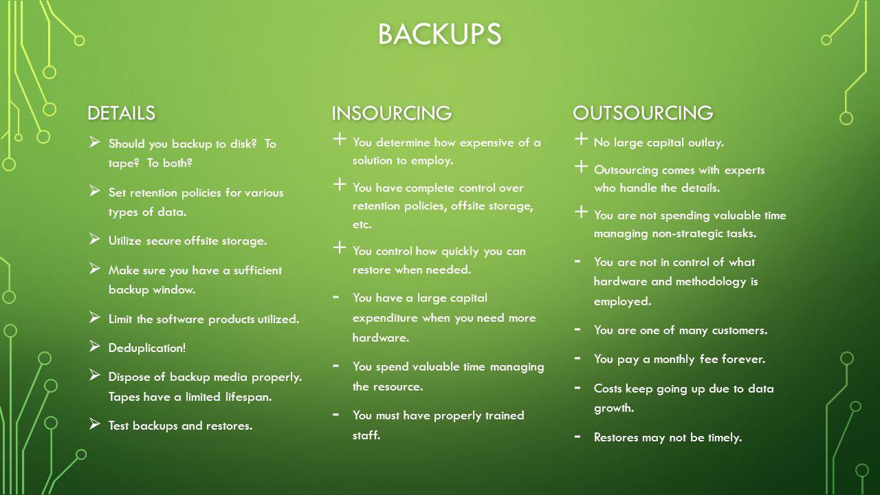BACKUPS DETAILS   Should you backup to disk.To tape.