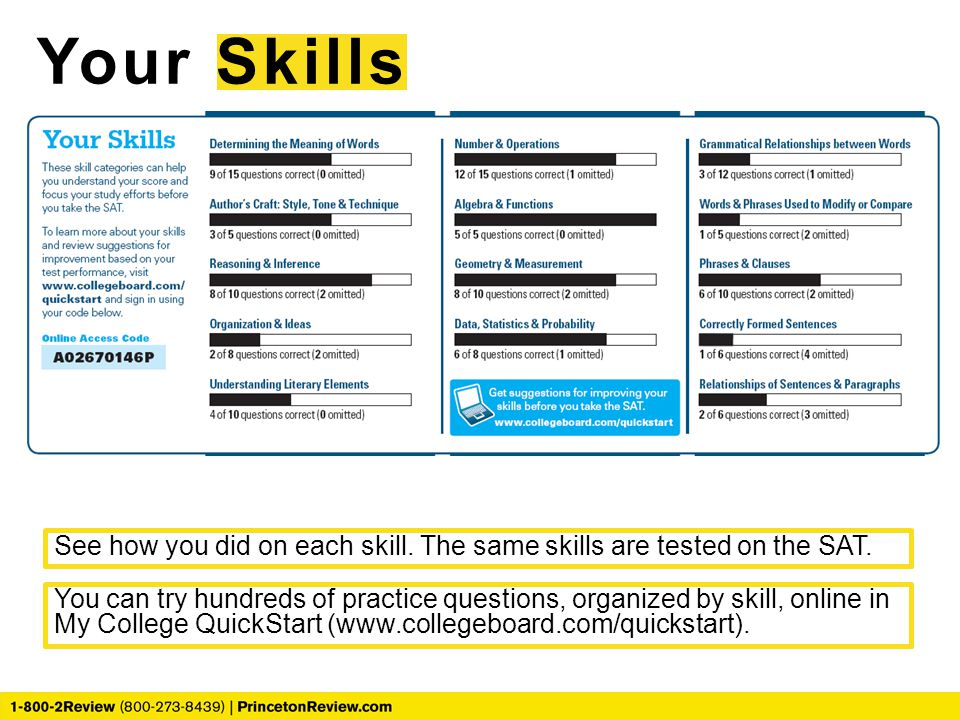 Your Skills See how you did on each skill. The same skills are tested on the SAT.