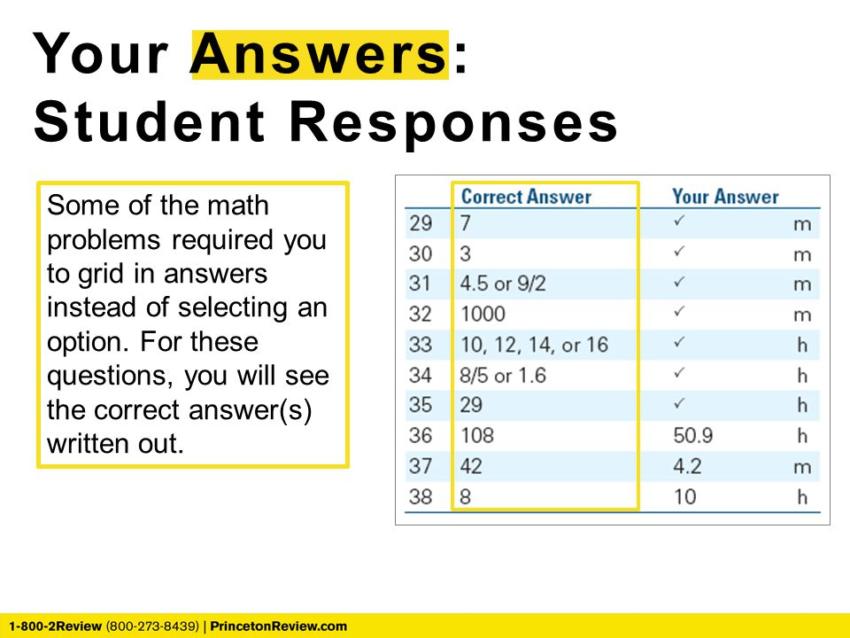 Your Answers: Student Responses Some of the math problems required you to grid in answers instead of selecting an option.