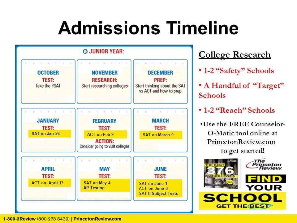 Page 18 Admissions Timeline College Research 1-2 Safety Schools A Handful of Target Schools 1-2 Reach Schools Use the FREE Counselor- O-Matic tool online at PrincetonReview.comi to get started!i SAT on Jan 26 ACT on Feb 9 SAT on March 9 ACT on April 13SAT on May 4 AP Testing SAT on June 1 ACT on June 8 SAT II Subject Tests
