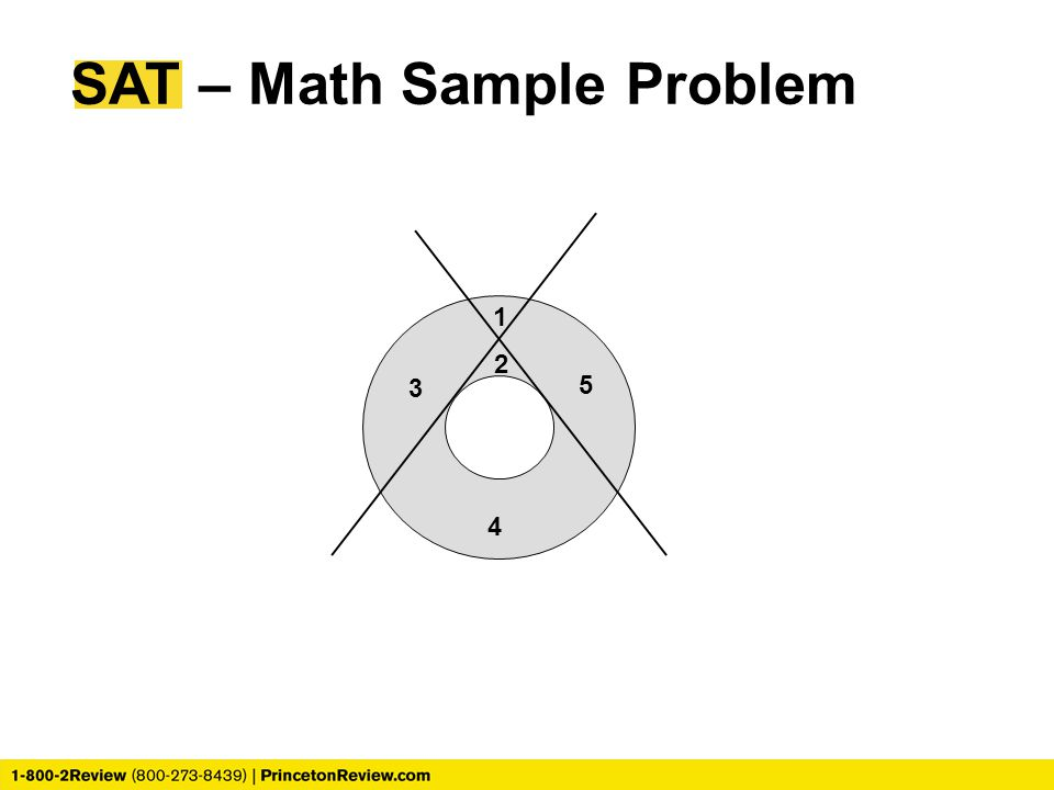 SAT – Math Sample Problem 2 3 4 5 1