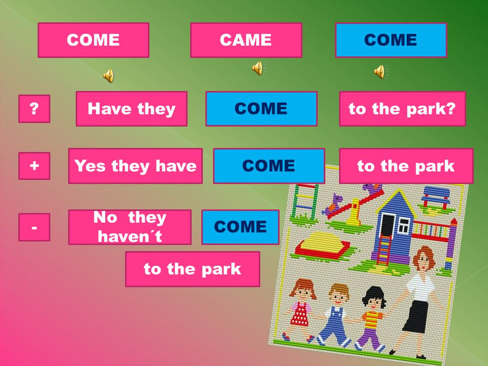 COME CAME Have theyto the park?COME - + .
