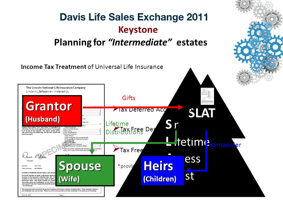 Income Tax Treatment of Universal Life Insurance *provided policy is not a modified endowment contract pousal ifetime ccess rust SLATSLAT The Lincoln National Life Insurance Company Lincoln LifeReserve SM Indexed UL SLAT  Tax Deferred Accumulation  Tax Free Death  Tax Free Loans* Grantor(Husband) Gifts Spouse(Wife) Lifetime Distributions Heirs(Children) Remainder Planning for Intermediate estates Keystone