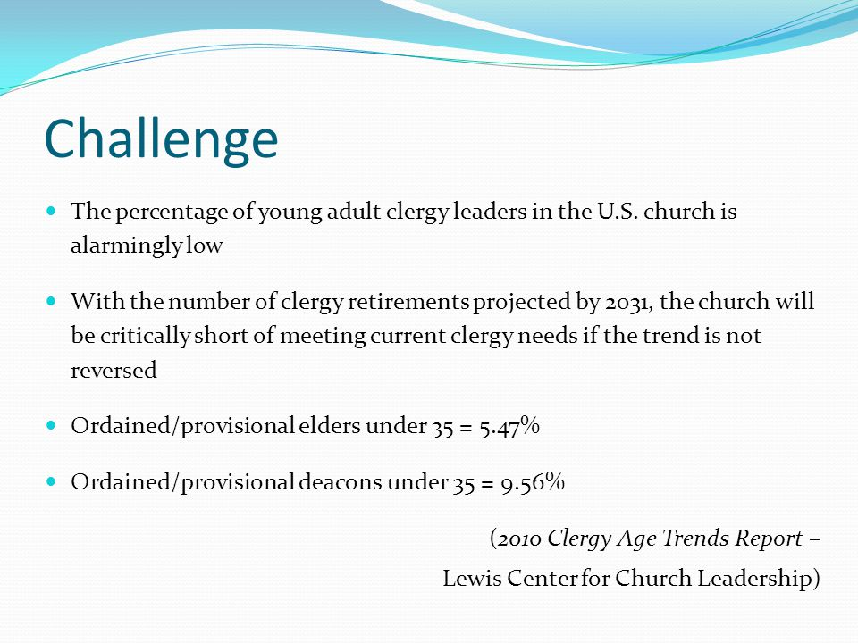 Challenge The percentage of young adult clergy leaders in the U.S.