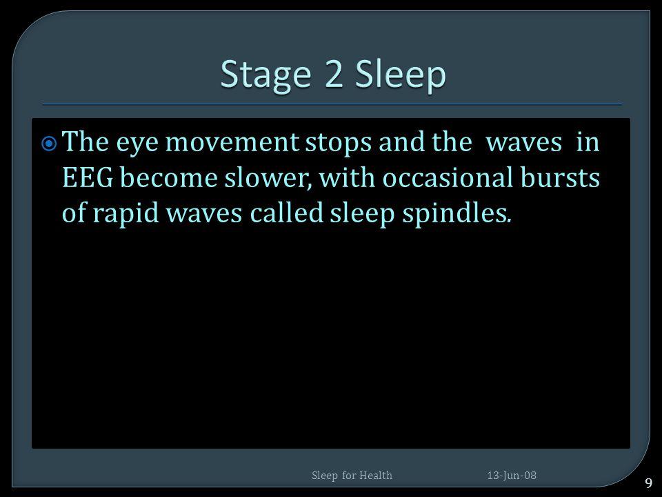 13-Jun-08Sleep for Health 79 Sleep is better than medicine. --- English Proverb