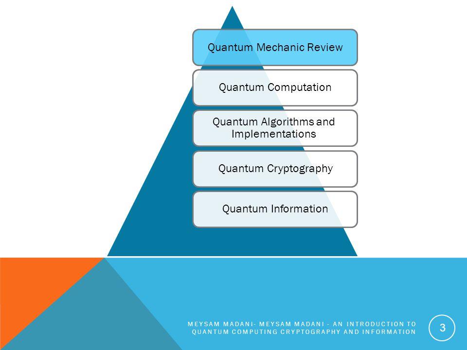 MEYSAM MADANI- MEYSAM MADANI - AN INTRODUCTION TO QUANTUM COMPUTING CRYPTOGRAPHY AND INFORMATION 3 Quantum Mechanic ReviewQuantum Computation Quantum