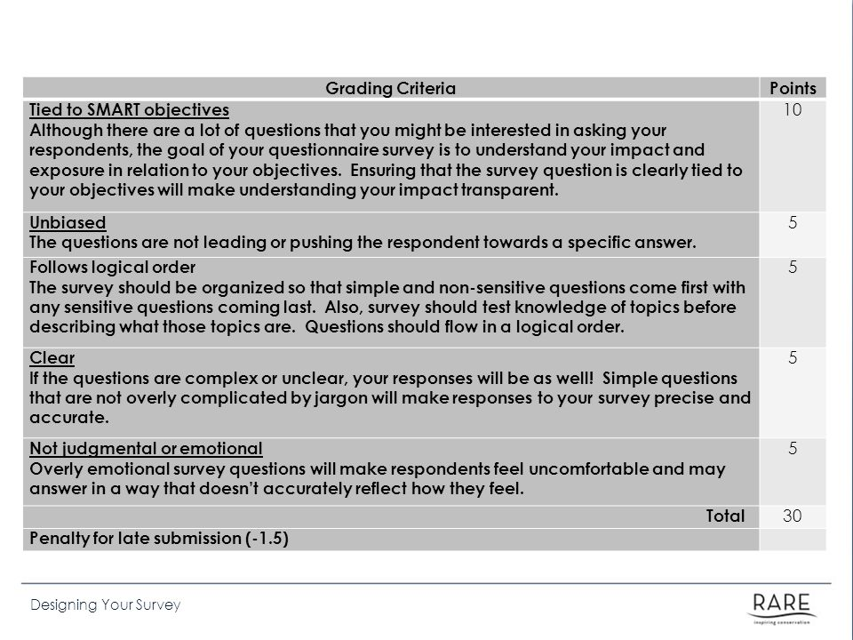 Designing Your Survey Grading CriteriaPoints Tied to SMART objectives Although there are a lot of questions that you might be interested in asking your respondents, the goal of your questionnaire survey is to understand your impact and exposure in relation to your objectives.