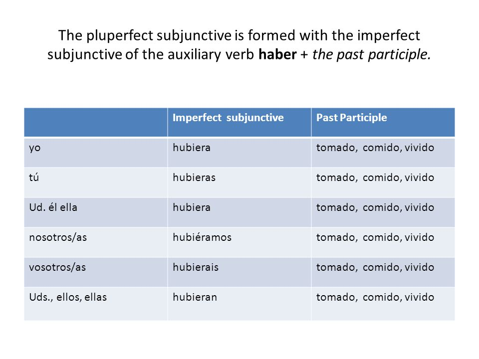 The pluperfect subjunctive is formed with the imperfect subjunctive of the auxiliary verb haber + the past participle. Imperfect subjunctivePast Parti