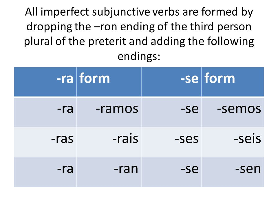 Compare the pluperfect indicative with the pluperfect subjunctive in the examples that follow.