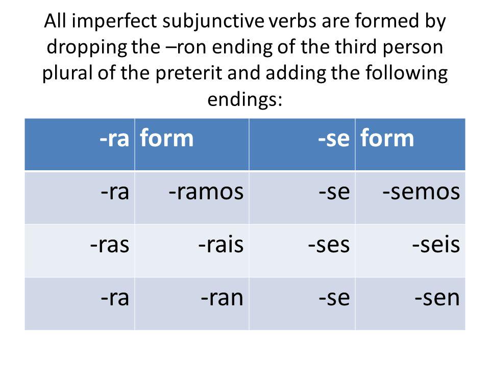 Examples of regular and irregular verbs infinitive3 rd person plural preterit1 st person singular past Subjunctive tomartomarontomara/tomase beberbebieronbebiera/bebiese escribirescribieronescribiera/escribiese caercayeroncayera/cayese decirdijerondijera/dijese ir/serfueronfuera/fuese