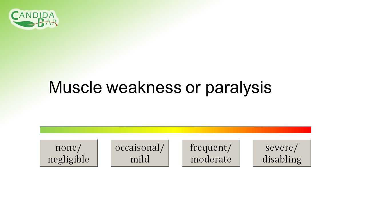 Muscle weakness or paralysis