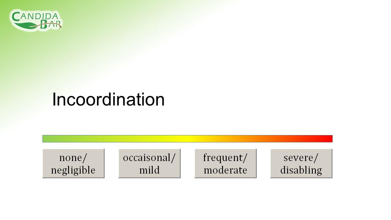 Incoordination