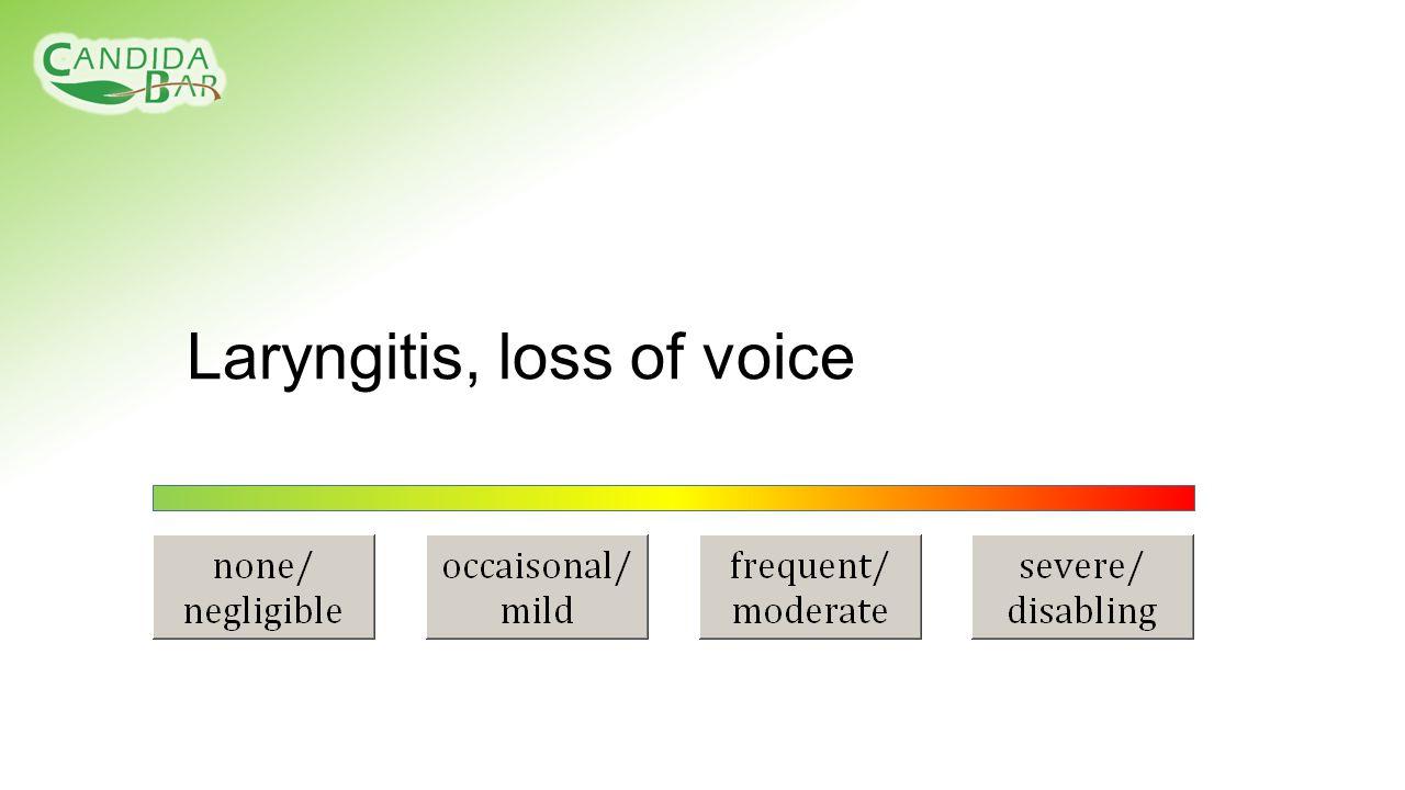Laryngitis, loss of voice