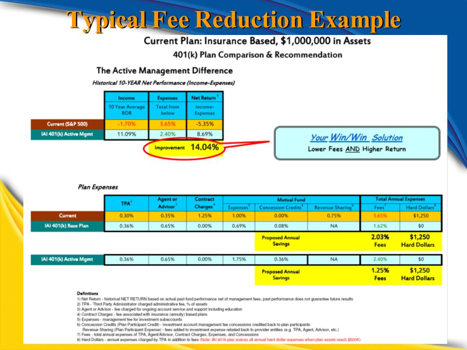 Typical Fee Reduction Example