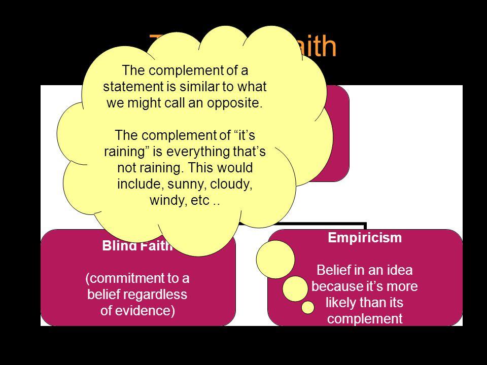 P3: The Principle of Limitation P3 is a logical principle.