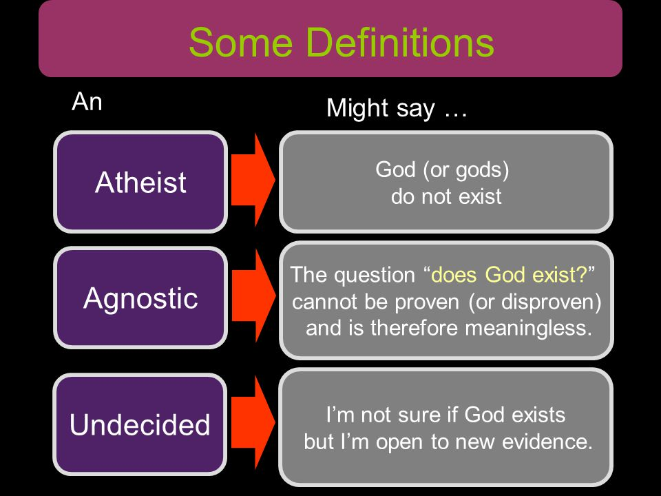 Some Definitions God (or gods) do not exist Atheist The question does God exist cannot be proven (or disproven) and is therefore meaningless.