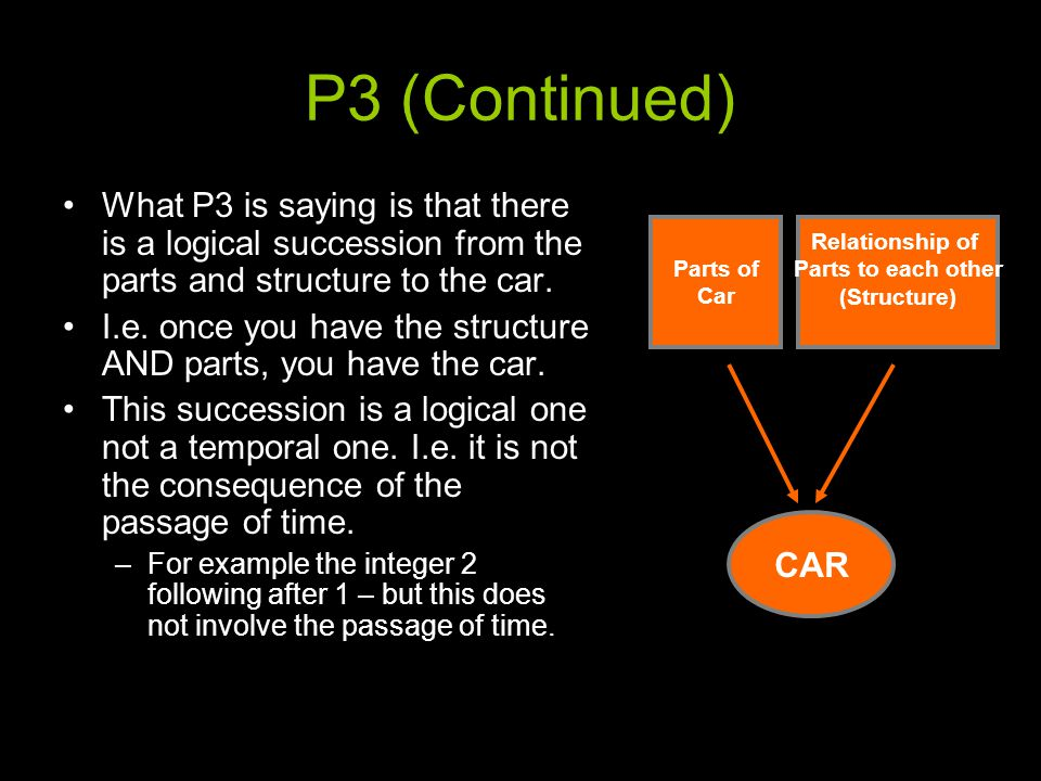 P3 (Continued) What P3 is saying is that there is a logical succession from the parts and structure to the car.