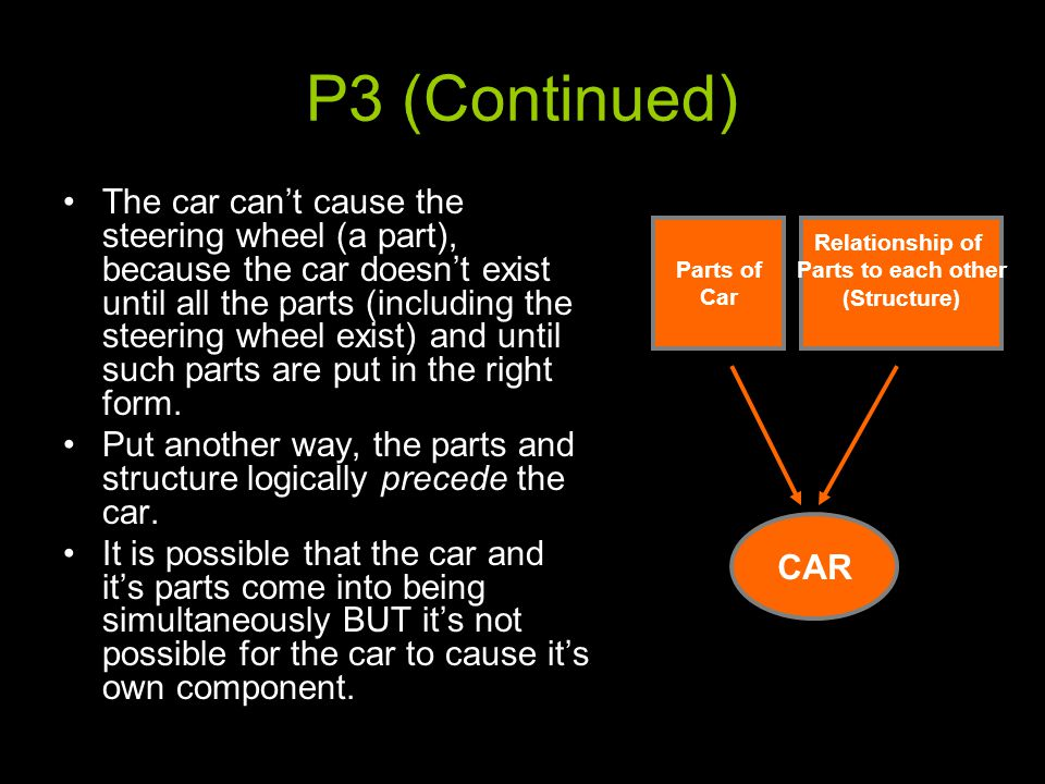 P3 (Continued) The car can't cause the steering wheel (a part), because the car doesn't exist until all the parts (including the steering wheel exist) and until such parts are put in the right form.
