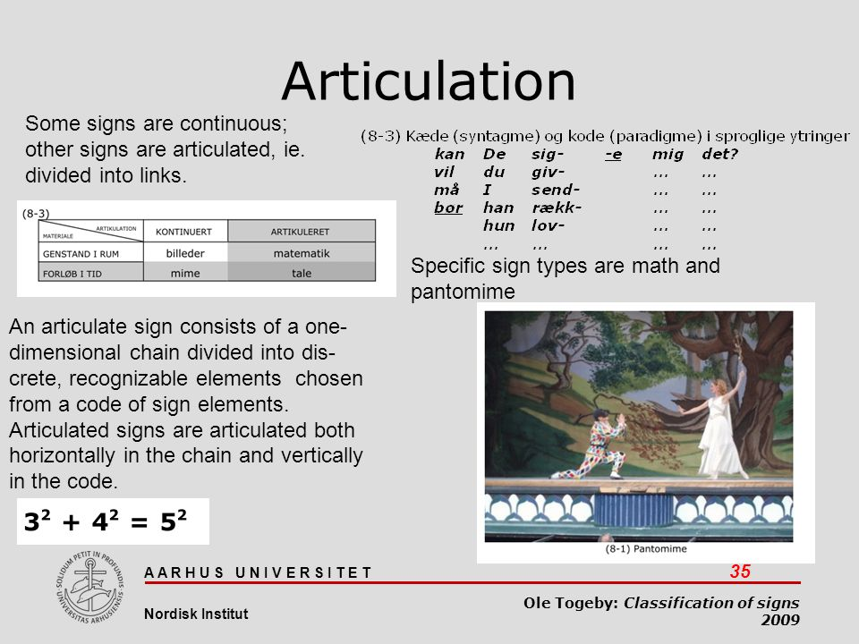 A A R H U S U N I V E R S I T E T 35 Nordisk Institut Ole Togeby: Classification of signs 2009 Articulation An articulate sign consists of a one- dime