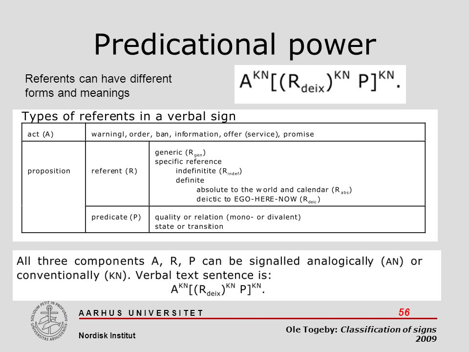 A A R H U S U N I V E R S I T E T 56 Nordisk Institut Ole Togeby: Classification of signs 2009 Predicational power Referents can have different forms